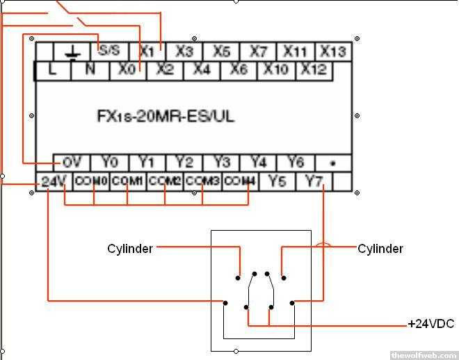 00453686 tww plc wiring mitsubishi fx1s wiring diagram at arjmand.co