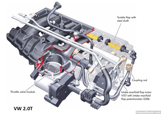 Audi A3 Transmission Diagnostic Guide 420895 in addition Fuse Box Diagram 2004 Ford Freestar furthermore Xg350 Windshield Washer 11090 as well 174087 Fuse Box Location besides Watch. on 2011 vw jetta engine diagram