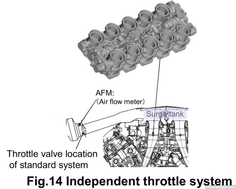 the [cropped] diagram above shows the basic intake manifold and  throttlebody arrangement for the toyota 1lr-gue v10 engine used in the lexus  lfa