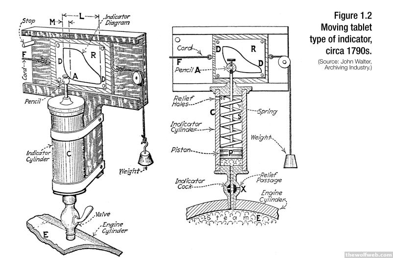 TWW - arghx's technical ramblings thread Navistar Liter Engine Diagram on