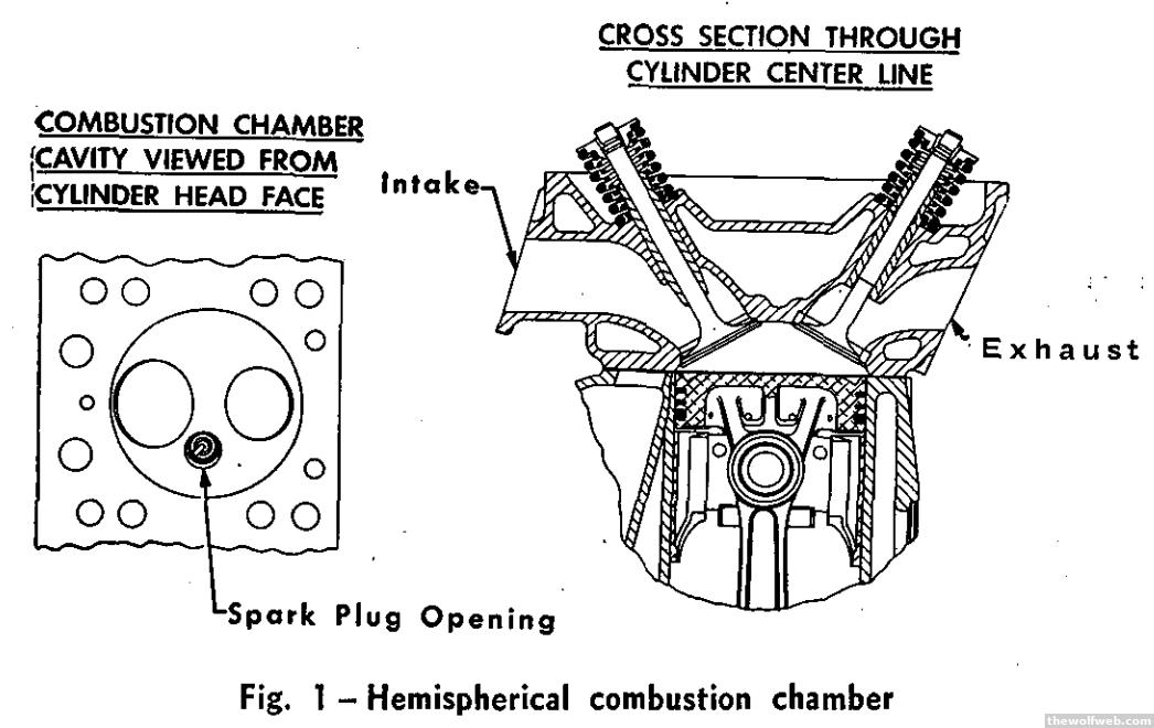 flathead engines modern