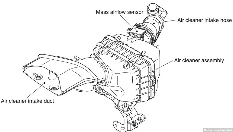 Evo X Engine Diagram - Wiring Diagram